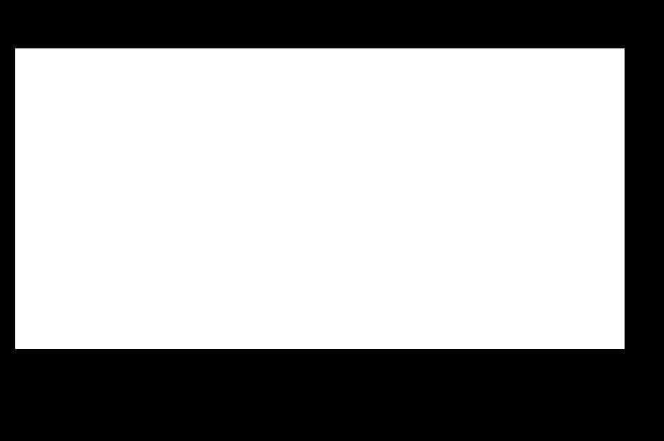 Smart Justice MI